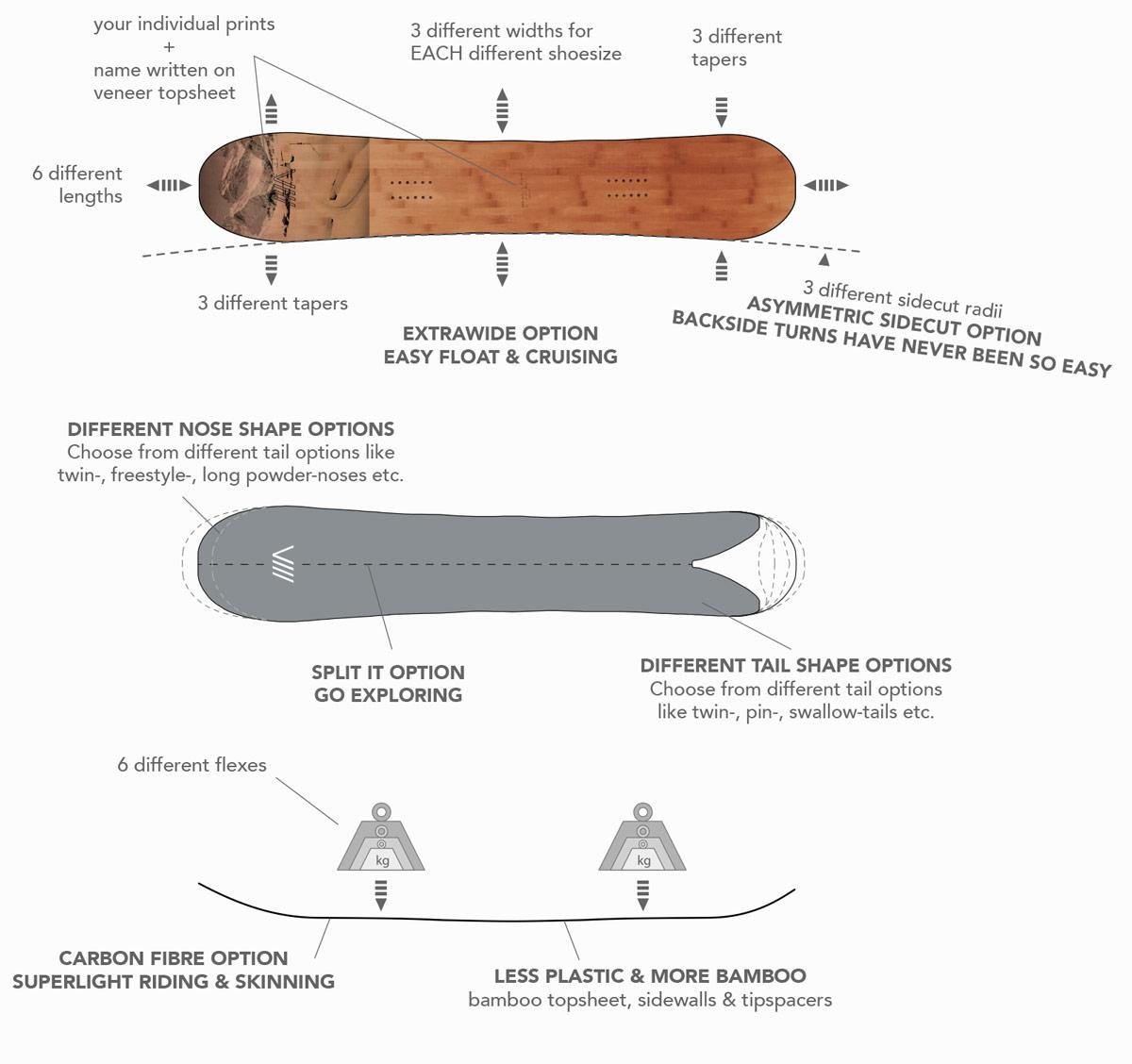triaaa, custom snowshape, snowboards, custom made, swiss, individual